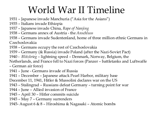 a history and overview of the world war two A short history sparknotes biography describes history sparknotes's life, times, and work also explains the historical and literary context that influenced world war ii (1939-1945.